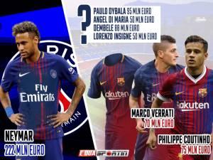 Nëse Neymar largohet, ky është plani i Barçës për t'u bërë më e fortë