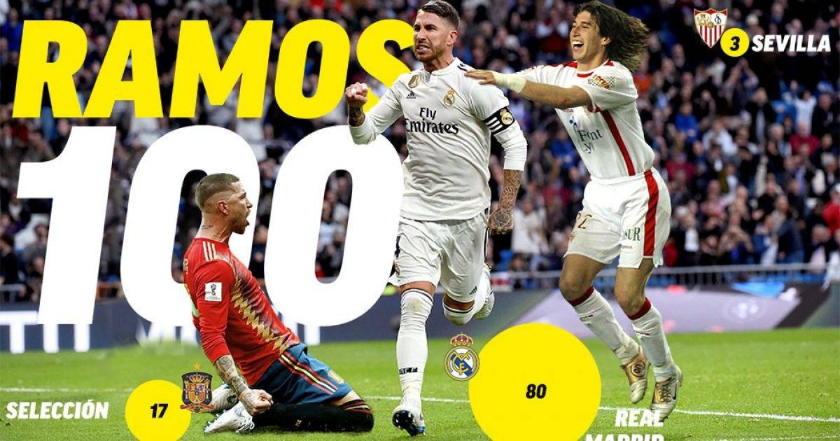 Ramos arrin shifrën e 100 golave në karrierë