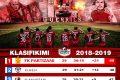 Superliga, Java e 30-të përball Europën me mbijetesën