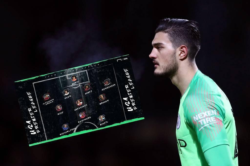 Arijanet Muriqi vlerësohet nga Goal.com, futet në formacionin më të mirë të vitit nën 21 vjeç: Debutoi me Kosovën dhe fitoi titullin me Cityn