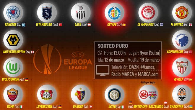 Të gjitha ekipet që siguruan 1/8-tën në Ligën e Evropës, shorti hidhet të premten