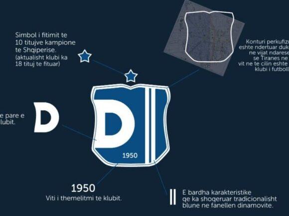 U rikthye në Kategorinë Superiore pas 9 vitesh, Dinamo ndryshon logon legjendare